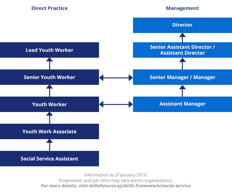 Youth-Work-17-Jan